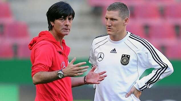 Co Trainer Dfb